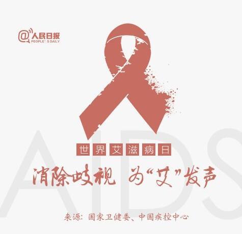 12月1日,今天是世界艾滋病日:知艾、防艾